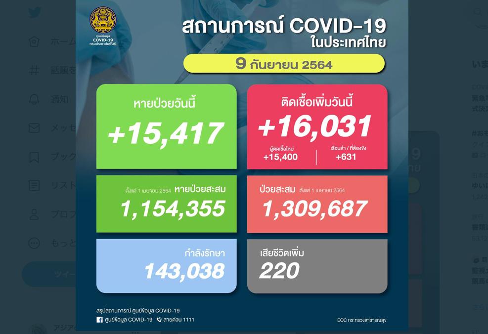 2021年10月タイ開放プログラム